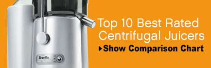 best centrifugal juicers banner