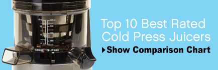 best cold press juicers banner