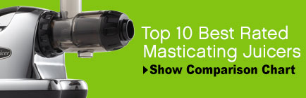 best masticating juicers banner
