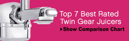 best twin gear juicers banner